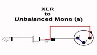 3 5mm Socket Adapter Diagram, 3, Free Engine Image For