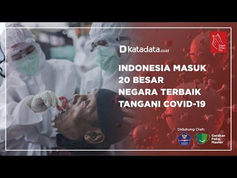 Indonesia Masuk 20 Negara Terbaik Tangani Covid-19 | Katadata Indonesia