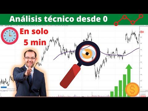 👨🏫Cómo realizar un Análisis técnico📈 desde 0 para INVERTIR en BOLSA💰en 5 min