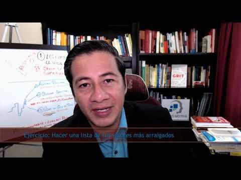 3 características de las personas Resilientes