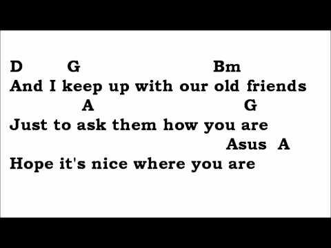 Innocent Taylor Swift Guitar Vocal Cover + Easy Chords! Lyrics