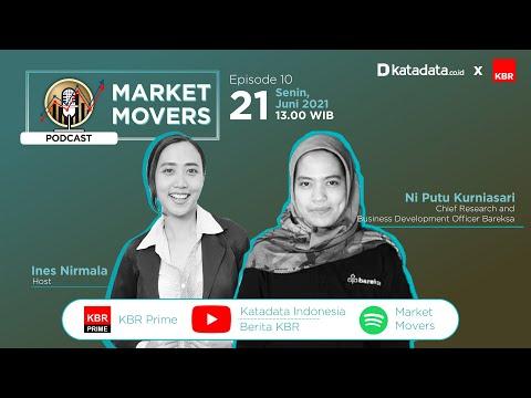 Episode 10 Outlook Market Sepekan Senin, 21 Juni 2021 | Katadata.co.id X KBR