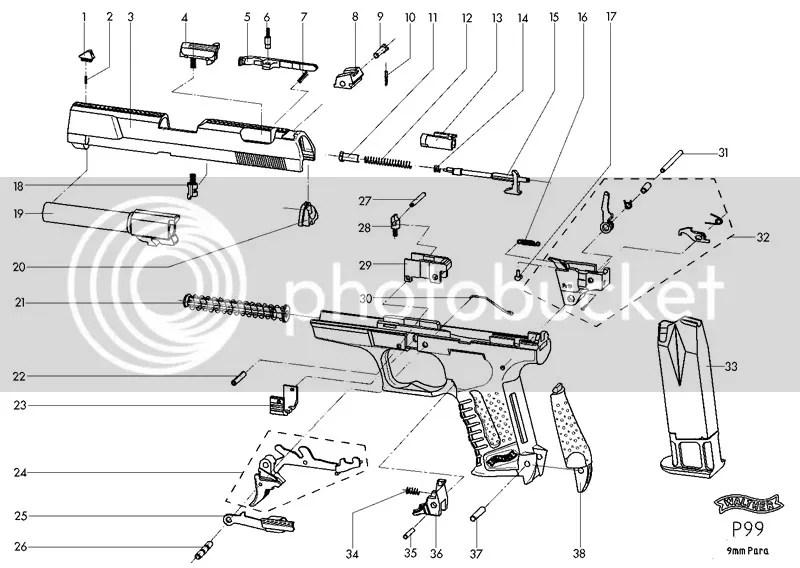 P99QA Detail strip guide (How to make the QA trigger
