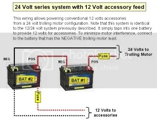 36 volt trolling motor wiring diagram ford f150 radio 24 for - impremedia.net