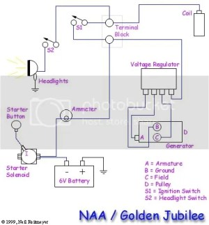 53 NAA wiring diagram  Yesterday's Tractors