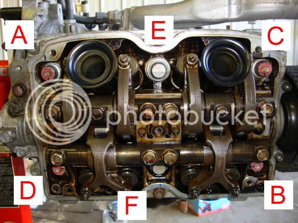 diy head gasket replacement - nasioc - 1999 subaru impreza radio wiring  diagram