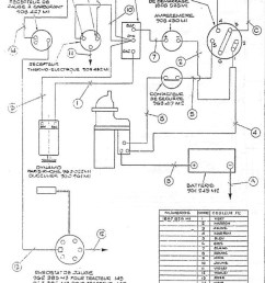 farmall 12 volt wiring diagram 14 ford wiring diagram 12 volt wiring diagram farmall cub 12 [ 800 x 1159 Pixel ]