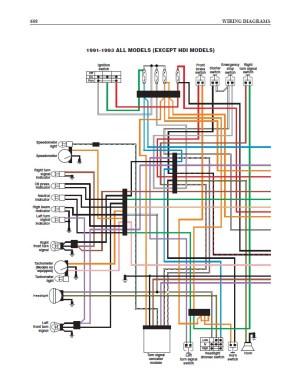 Sportster Wiring Diagram  Somurich