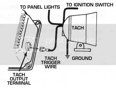 Moon Tachometer Wiring Diagram : 30 Wiring Diagram Images