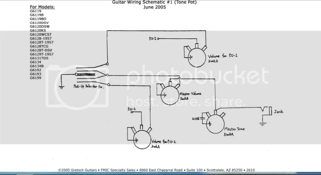 Excellent Wiring Wizard Tiny Fender S1 Switch Wiring Diagram Flat Dragonfire Pickups Wiring Diagram Wiring Diagram For Les Paul Guitar Youthful Electric Guitar Jack Wiring GreenSearch Bbb Wonderful Gretsch Wiring Diagram Images   Electrical Circuit ..