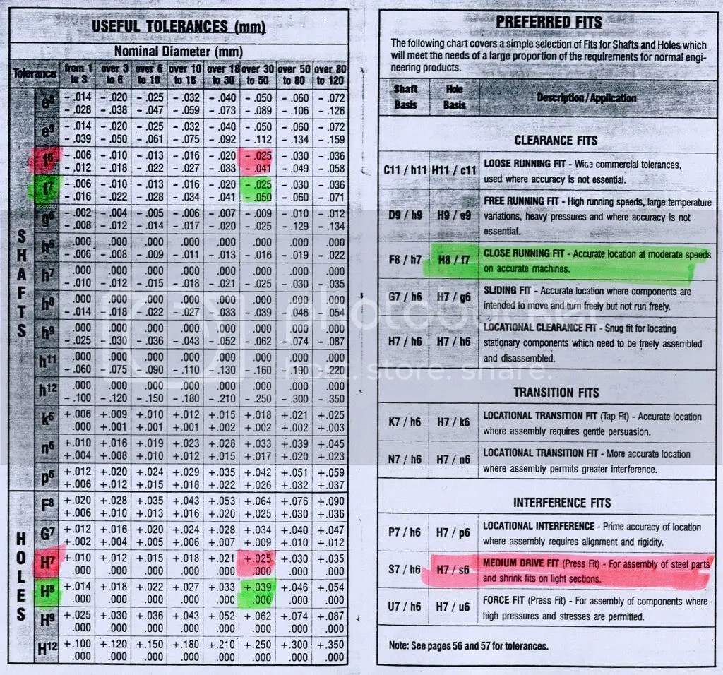 metric thread tolerance chart pdf