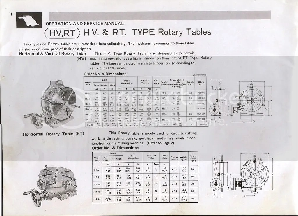 Bridgeport Rotary Table Parts
