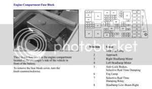 Underhood Fuse Box Diagram  CorvetteForum  Chevrolet
