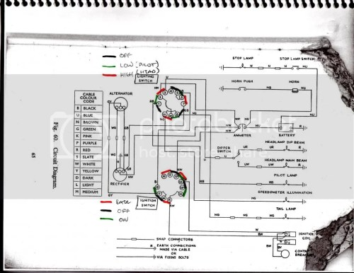 small resolution of wiring diagram bsa a65l schema diagram database wiring diagram bsa a65l wiring diagram wiring diagram bsa