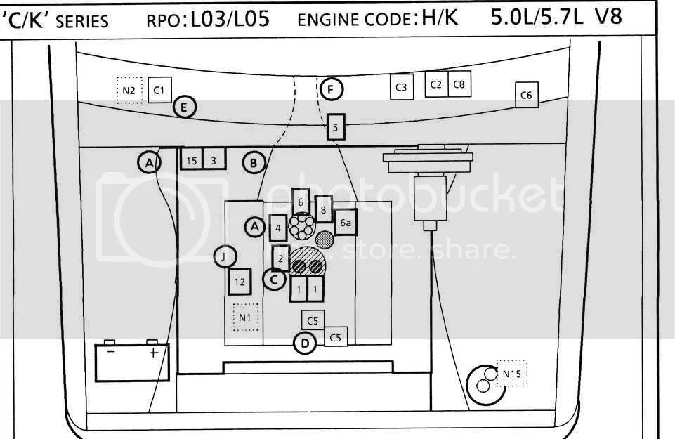 93 chevy caprice fuse box diagram