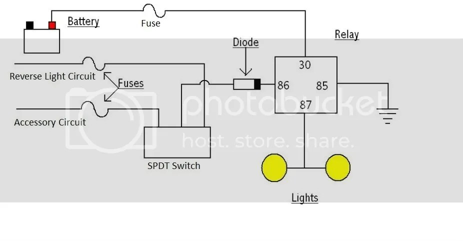 wiring diagram reversing circuit danfoss vlt 6000 hvac backup lights spliced in with reverse jkowners com jeep something like this should work