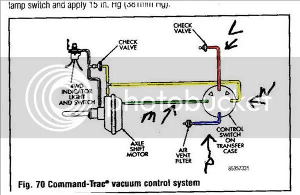 jeep wrangler 4wd vacuum diagram