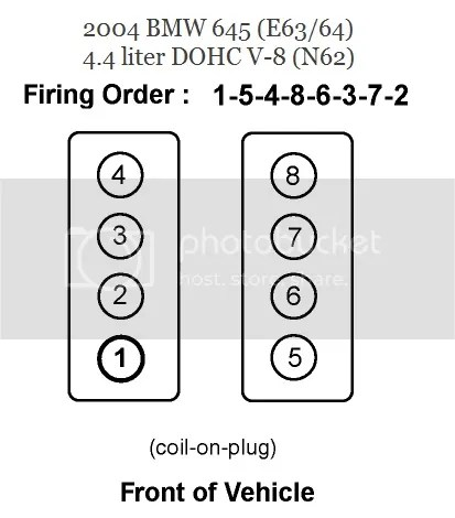 Bmw X5 Fuse Box Layout BMW X5 Fuse Box Diagram Wiring