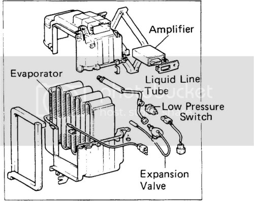 small resolution of there s a low pressure switch that won t allow the compressor to turn on if there is low freon in the system to protect the compressor from damage