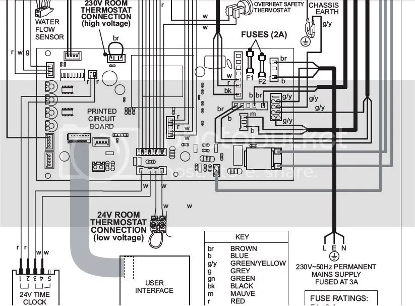 Block Diagram Of Boiler – The Wiring Diagram