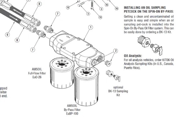 SilveradoSierra.com • Duramax By-Pass Oil Filter Kit