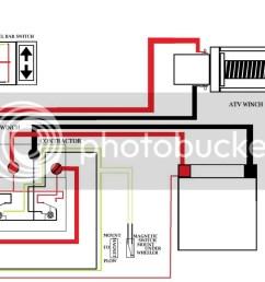 winch switch wiring diagram wiring diagram schematic super atv winch rocker switch wiring diagram atv winch rocker switch wiring [ 1023 x 796 Pixel ]