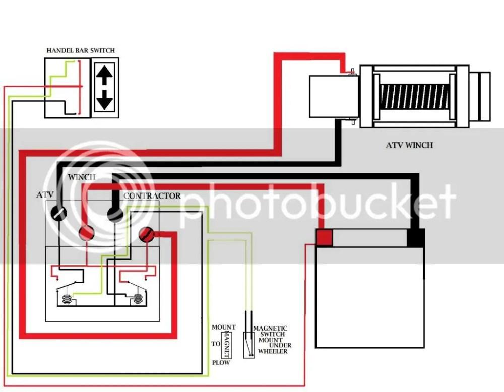 medium resolution of winch switch wiring diagram wiring diagram schematic super atv winch rocker switch wiring diagram atv winch rocker switch wiring
