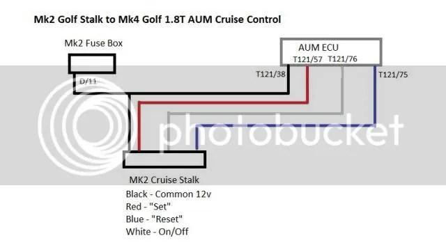 Mk2 1.8T Cruise Control