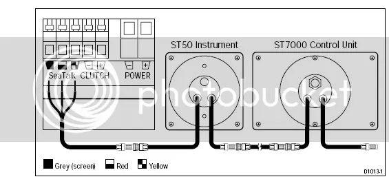 Raymarine Seatalk Wiring Diagram Raymarine Autopilot Auto