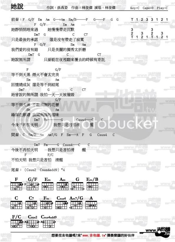 吉他譜-她說-林俊傑(節奏指法和弦完整版) - www.吉他譜.tw(唯一清楚標示節奏指法和弦圖之吉他譜網站)
