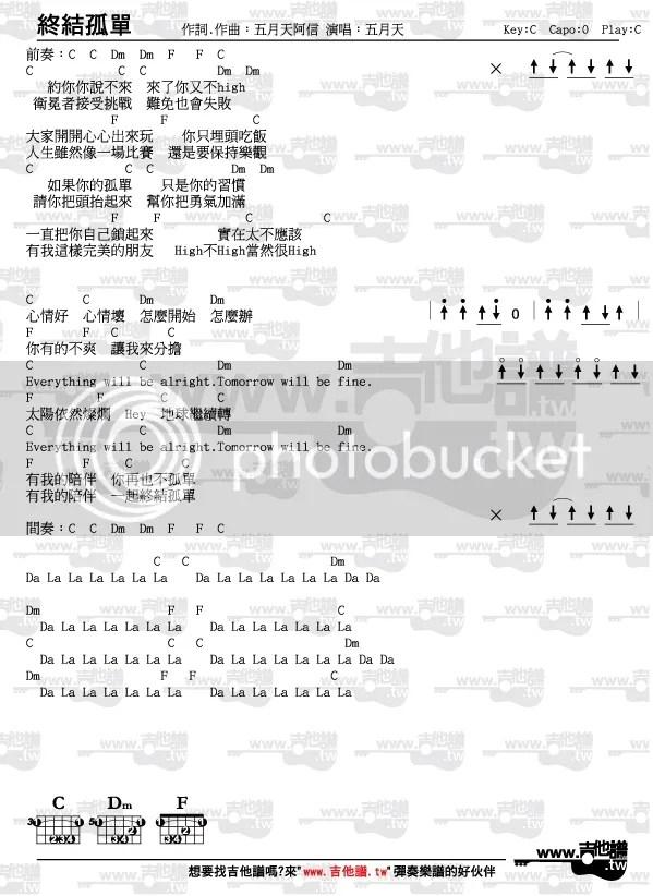 吉他譜-終結孤單-五月天(節奏指法和弦圖完整版) - www.吉他譜.tw(唯一清楚標示節奏指法和弦圖之吉他譜網站)