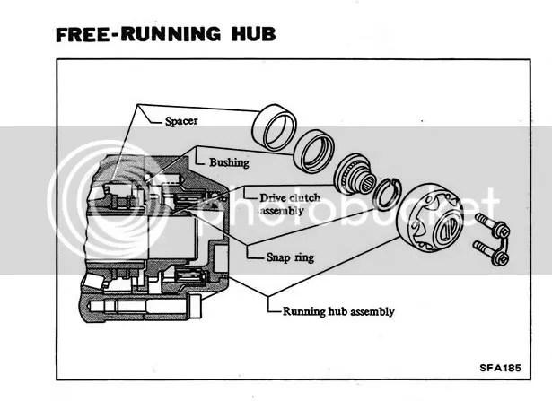 Dana 70 Axle Diagram, Dana, Free Engine Image For User