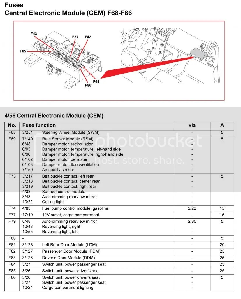 medium resolution of 2005 mini cooper fuse box youtube free download  wiring diagrams rh radkan co