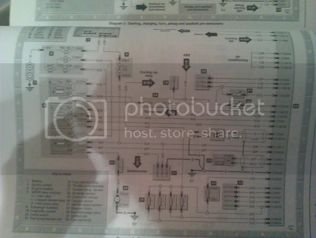 rover 25 wiring diagram 2002 mitsubishi eclipse stereo mems 3 mg org forums