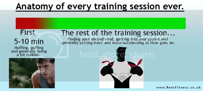 Anatomy of a training session