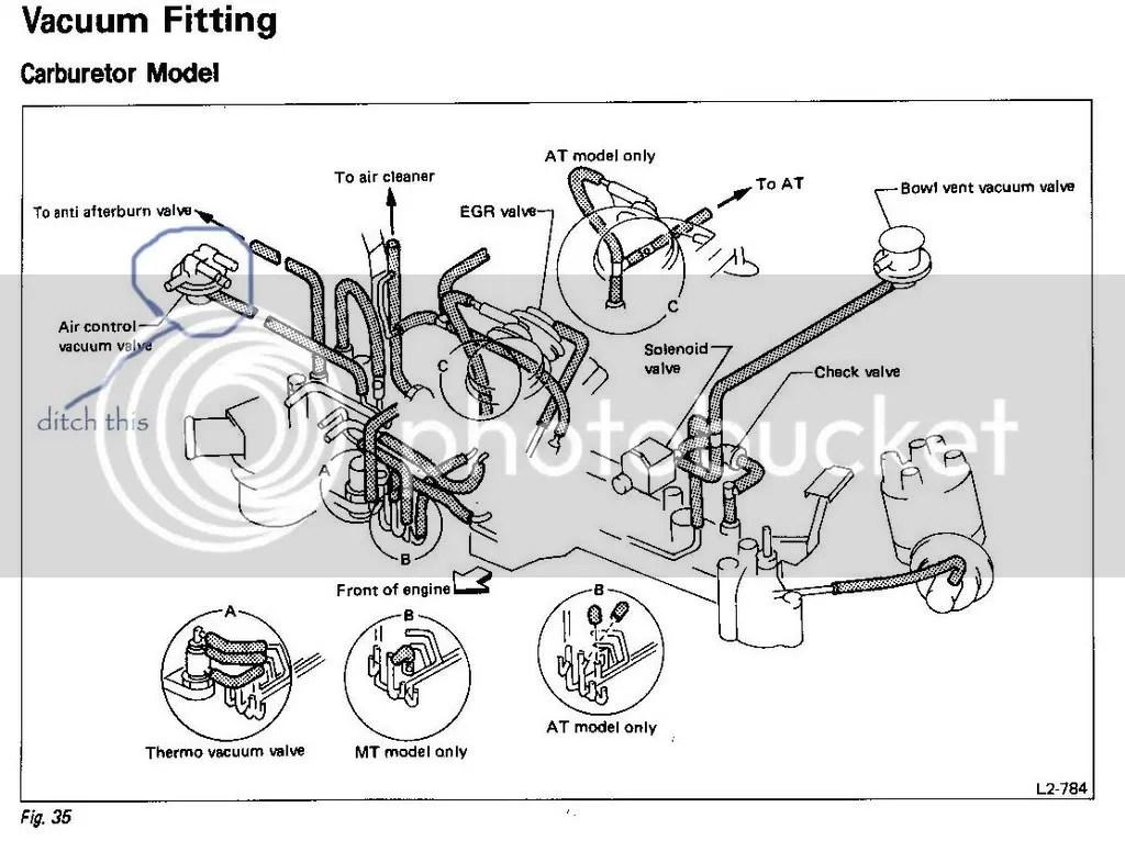 Subaru Vacuum Line Diagrams, Subaru, Free Engine Image For