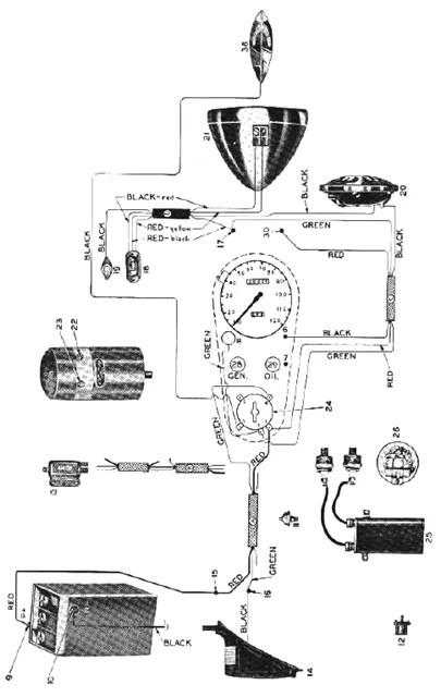 1975 Ironhead Sportster