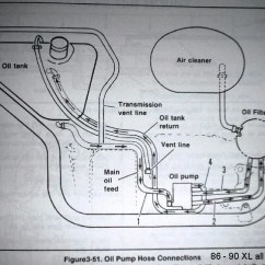 1975 Harley Davidson Sportster Wiring Diagram Carrier Air Conditioning Unit Ironhead