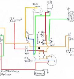basic wiring diagram ironhead wiring diagrams harley davidson wiring harness diagram 1975 harley wiring diagram [ 1024 x 786 Pixel ]