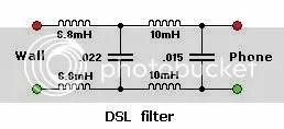 ADSL filtro