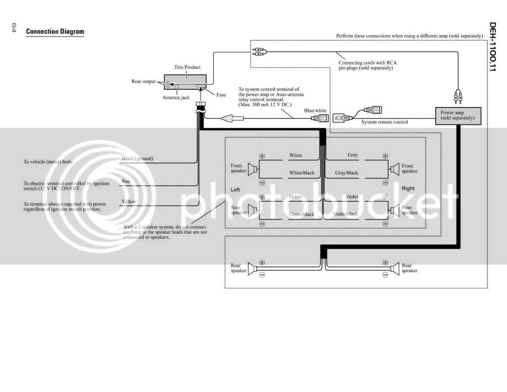 Deck Installation Help