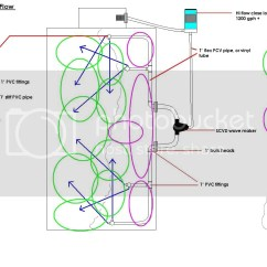 How To Show Loop In Sequence Diagram Ecu Wiring My Idear For A Close Circulation System Reef