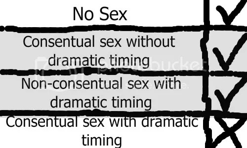 Though admittedly this leaves out non-consentual sex without dramatic timing which would also be A-okay
