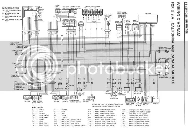 gsxr 750 wiring harness