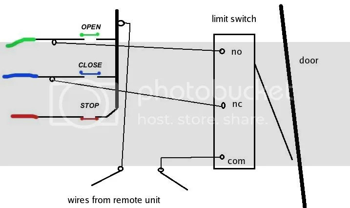 roller door motor wiring diagram monkey skeleton commercial garage great installation of switch todays rh 18 10 1813weddingbarn com opener
