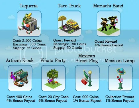 cinco de mayo items cityville