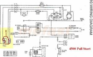 Wiring Diagram For Cedar Creek Rv $ Downloadappco