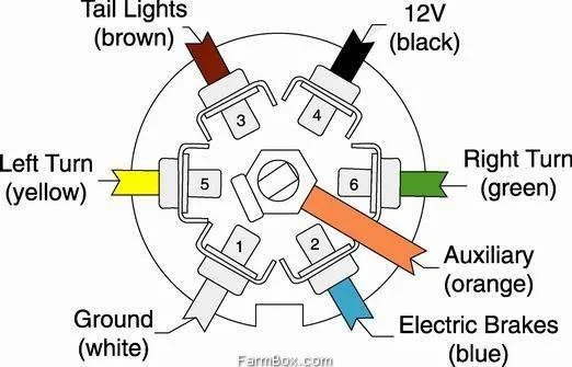 trailer electrical connector wiring diagram, Wiring diagram