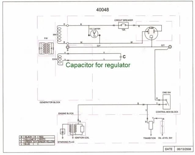 champion generator wiring diagram meiosis worksheet rv net open roads forum tech issues 3000w chinese gensets info image