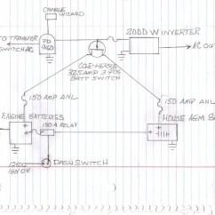 Kenworth Battery Wiring Diagram Electric Baseboard Heating 31 Images Batterywiring 2007 W900 Diagrams Paccar Fuse At Cita